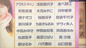 ものまね 森 昌子 【動画】森昌子が仲間由紀恵のものまねを披露!歌ものまね10連発【この差って何】